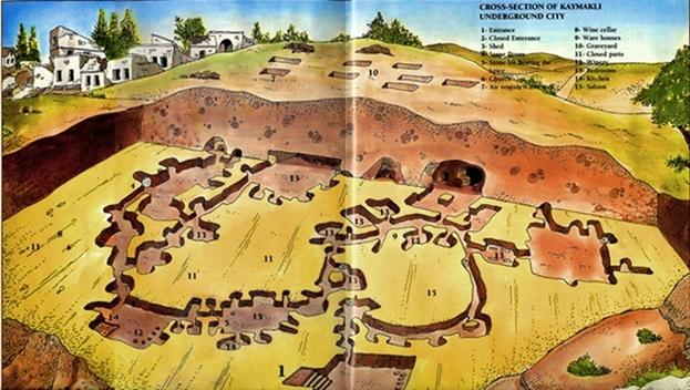 kaymakli-underground-city-2